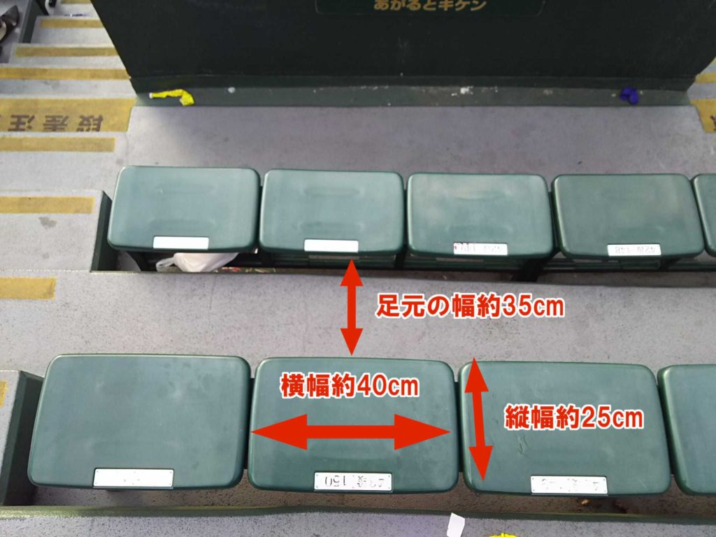 甲子園の外野席の座席サイズ