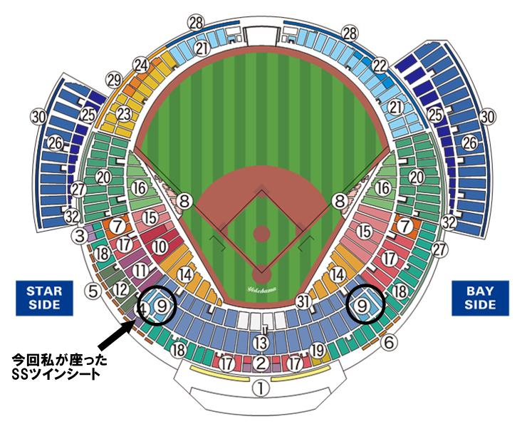 横浜スタジアム座席図